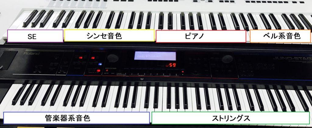 キーボード音色配置