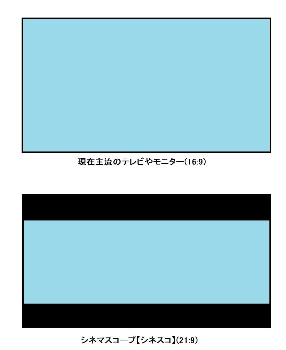 画面の比較
