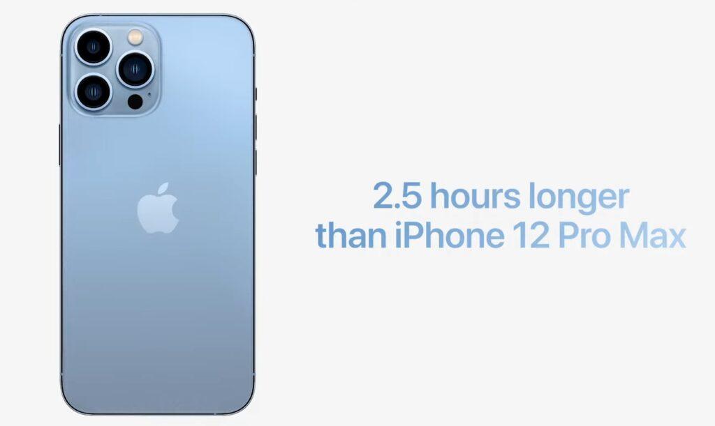 iphone13 Pro2021