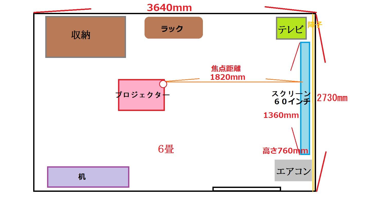 部屋の寸法