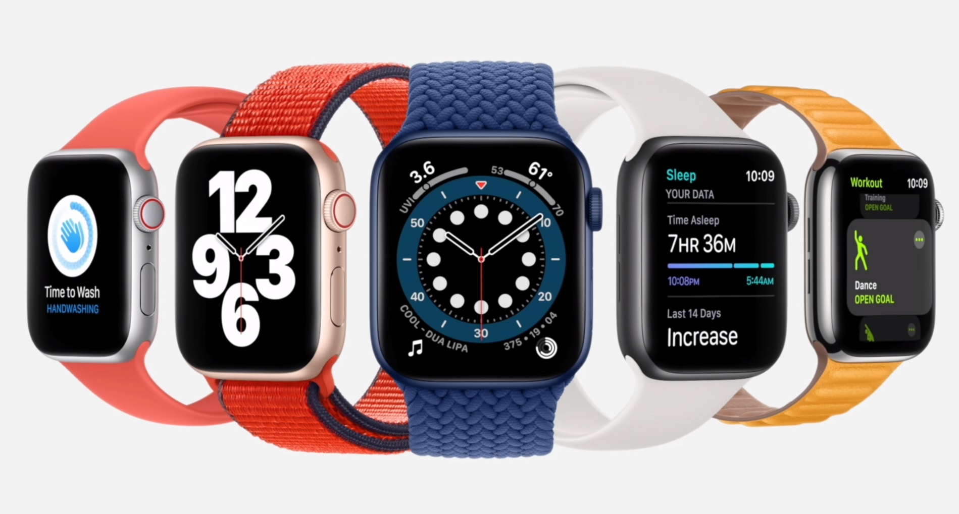 Apple Watch Series 6オール