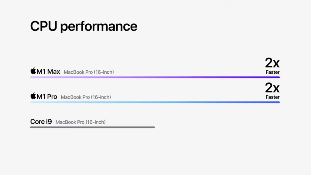 M1 Pro M1 Max CPU性能