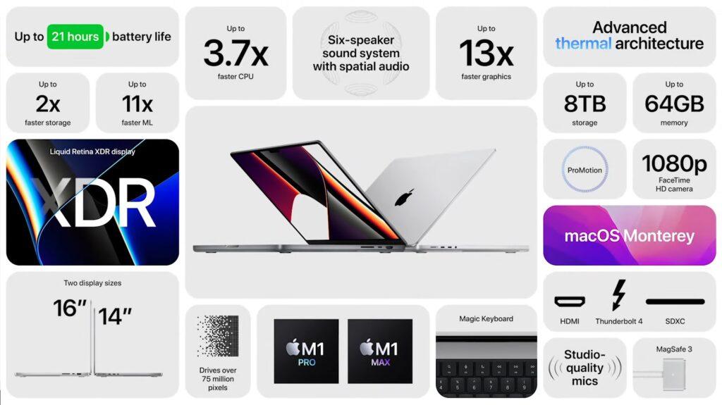 新しいMacBook Proまとめ