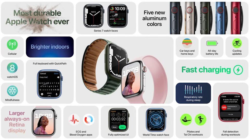 Apple Watch Series 7発表