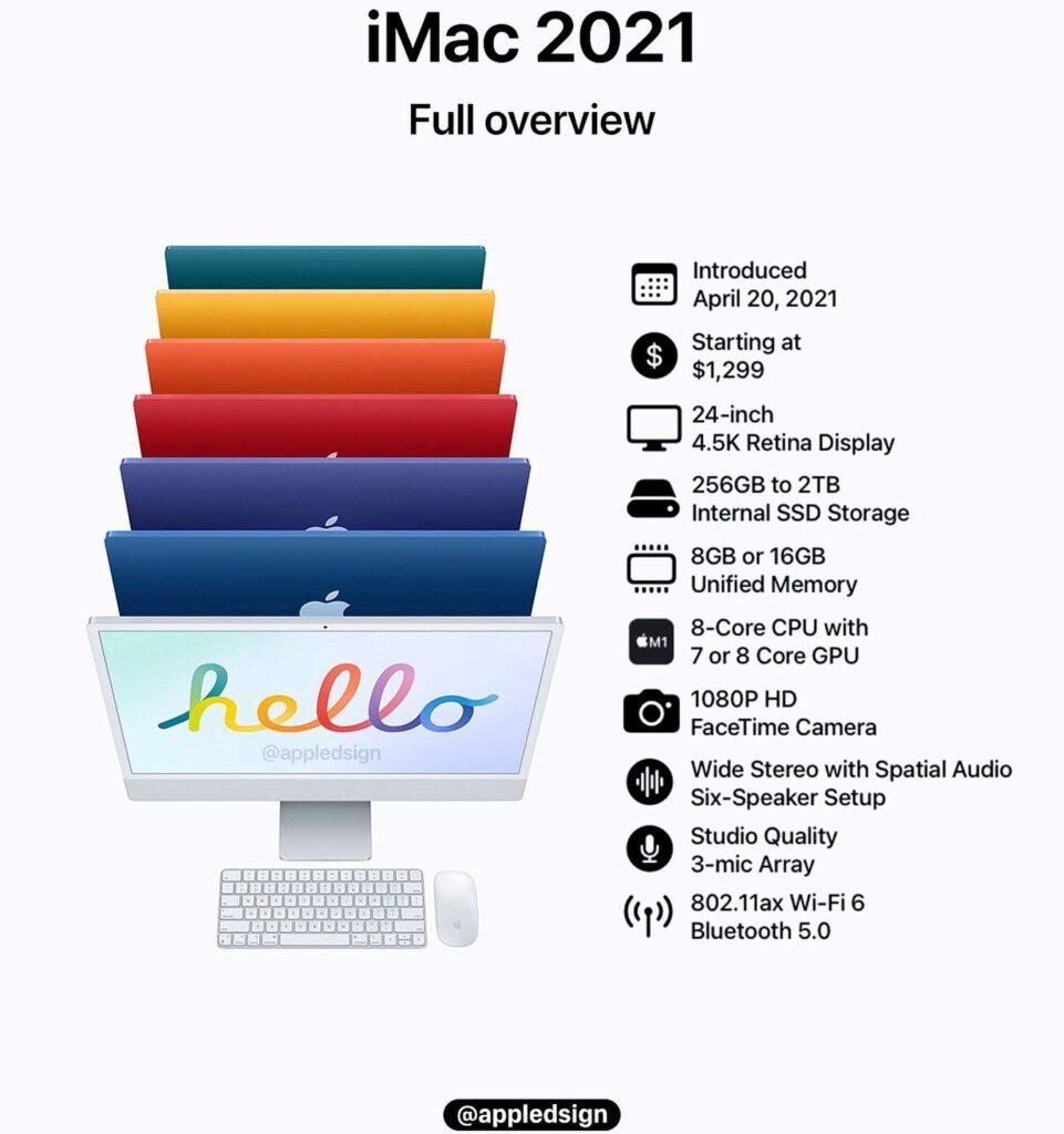 iMacスペックまとめ