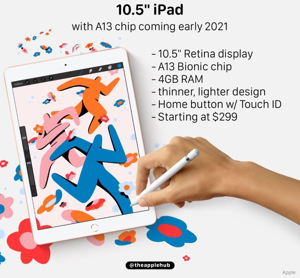 iPad_2021年モデル