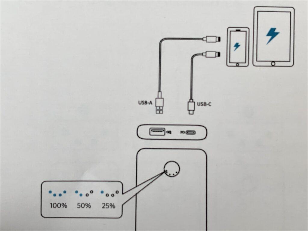 モバイルバッテリー説明