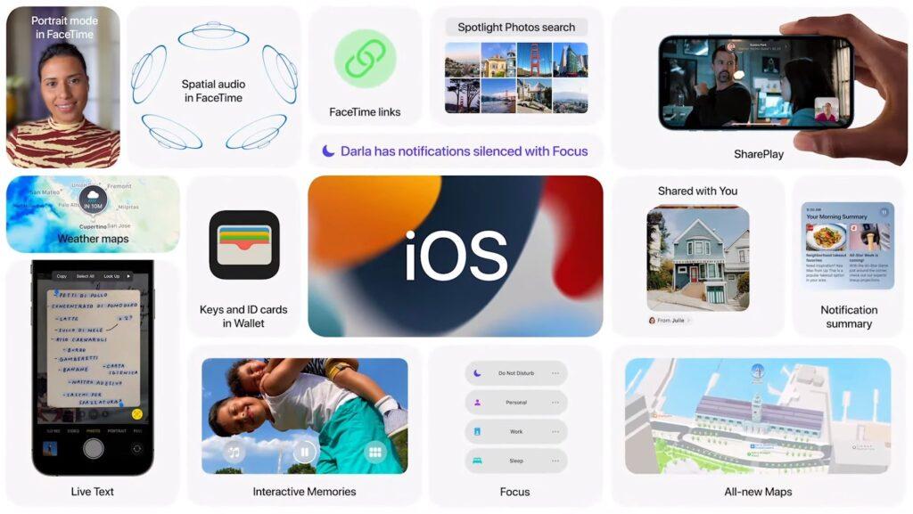 WWDC_iOS15