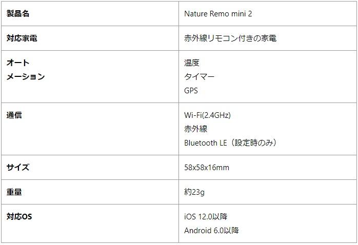 Nature Remo mini 2 スペック表