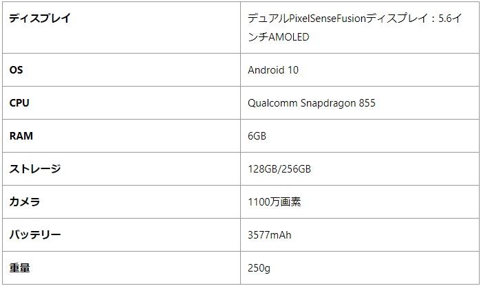 Surface Duo_スペック表