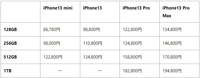 iPhone13ストレージ容量別_価格表